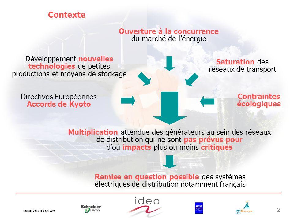 Raphaël Caire, le 2 avril 2004 2 Développement nouvelles technologies de petites productions et moyens de stockage Saturation des réseaux de transport