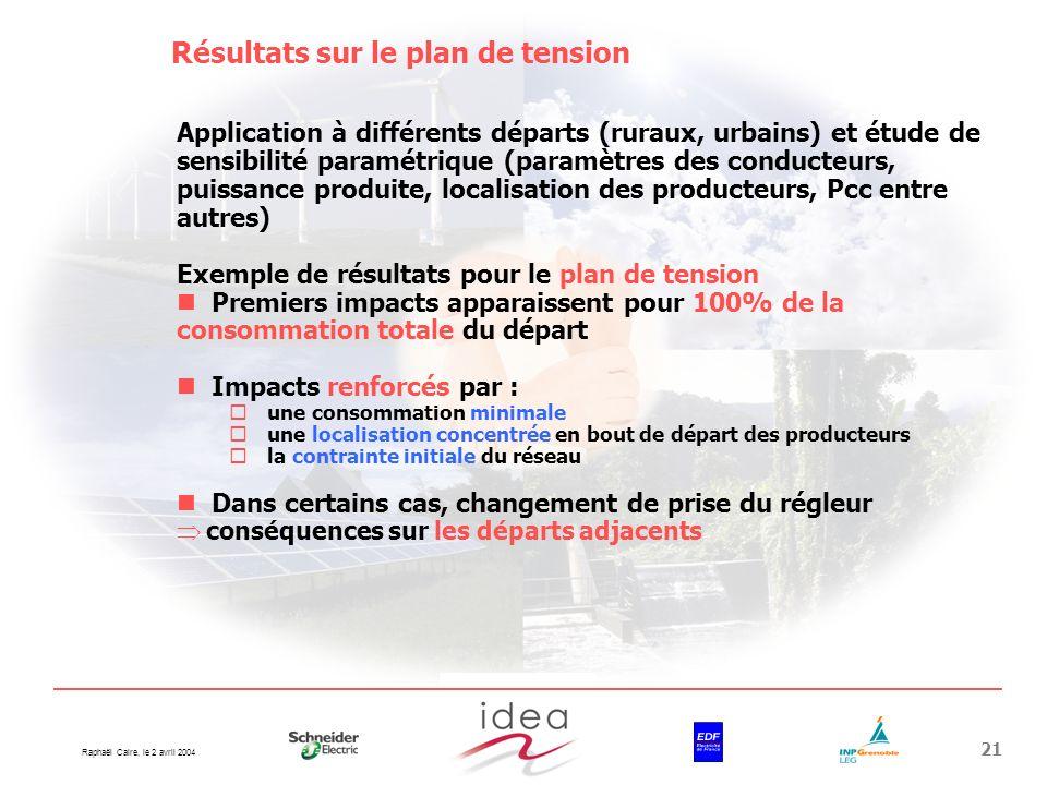 Raphaël Caire, le 2 avril 2004 21 Résultats sur le plan de tension Application à différents départs (ruraux, urbains) et étude de sensibilité paramétr