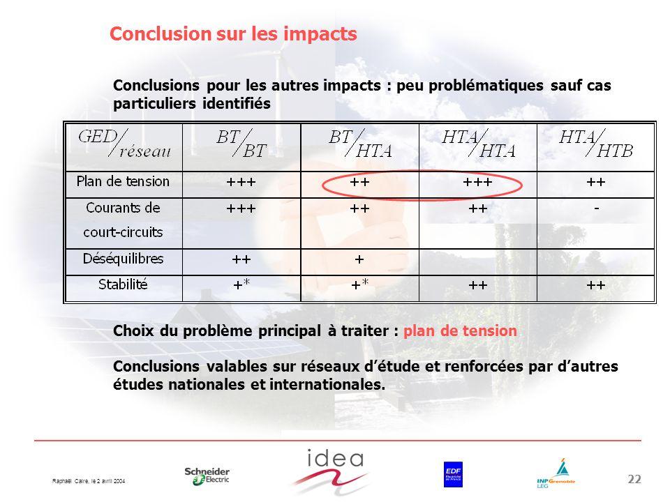Raphaël Caire, le 2 avril 2004 22 Conclusion sur les impacts Conclusions pour les autres impacts : peu problématiques sauf cas particuliers identifiés