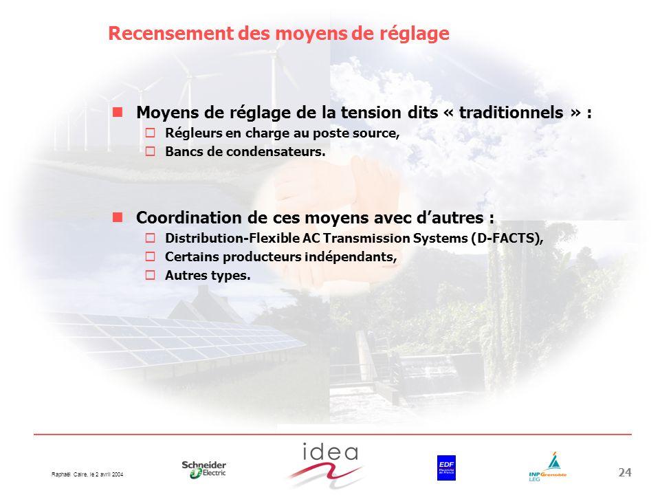 Raphaël Caire, le 2 avril 2004 24 Recensement des moyens de réglage Moyens de réglage de la tension dits « traditionnels » : Régleurs en charge au pos