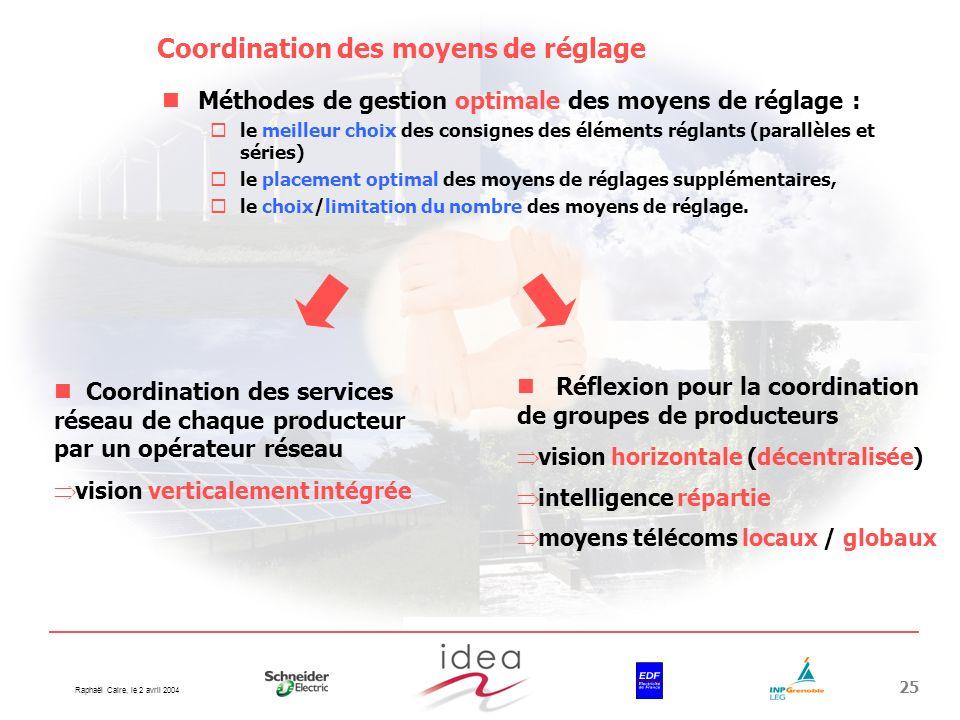 Raphaël Caire, le 2 avril 2004 25 Coordination des moyens de réglage Méthodes de gestion optimale des moyens de réglage : le meilleur choix des consig