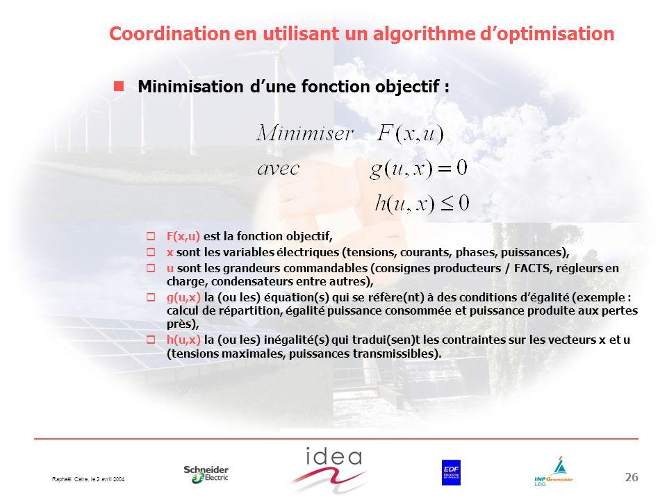 Raphaël Caire, le 2 avril 2004 26 Coordination en utilisant un algorithme doptimisation Minimisation dune fonction objectif : F(x,u) est la fonction o