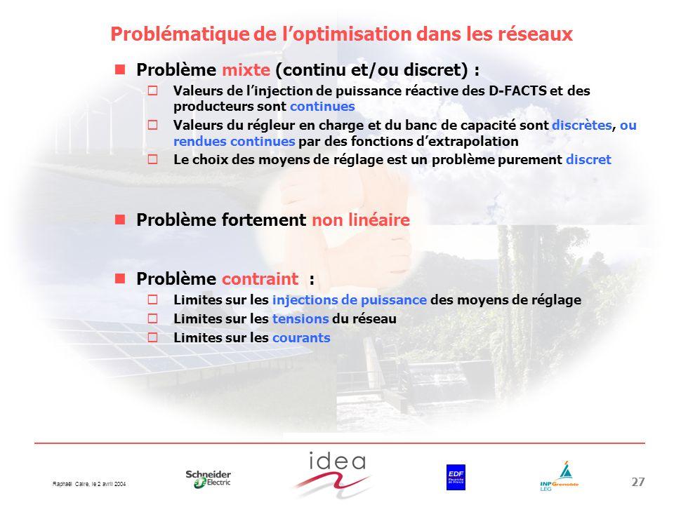 Raphaël Caire, le 2 avril 2004 27 Problématique de loptimisation dans les réseaux Problème mixte (continu et/ou discret) : Valeurs de linjection de pu
