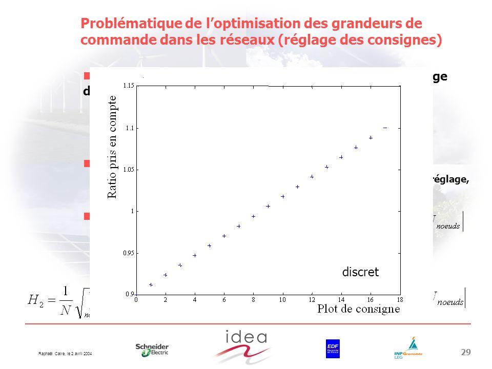 Raphaël Caire, le 2 avril 2004 29 Problématique de loptimisation des grandeurs de commande dans les réseaux (réglage des consignes) Représentation mat