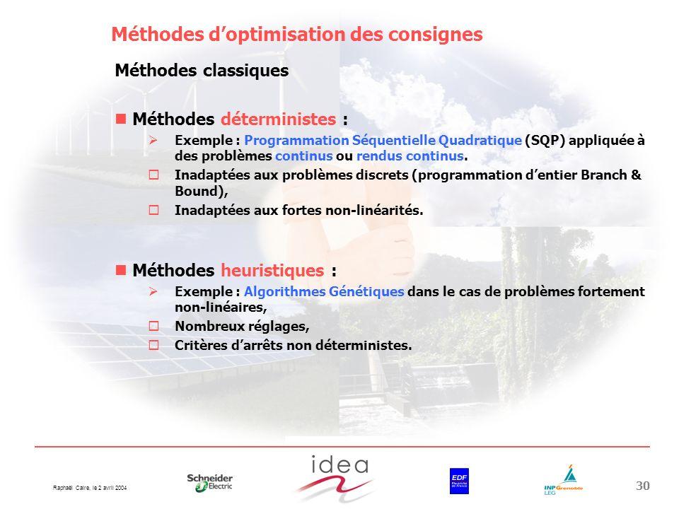 Raphaël Caire, le 2 avril 2004 30 Méthodes doptimisation des consignes Méthodes classiques Méthodes déterministes : Exemple : Programmation Séquentiel
