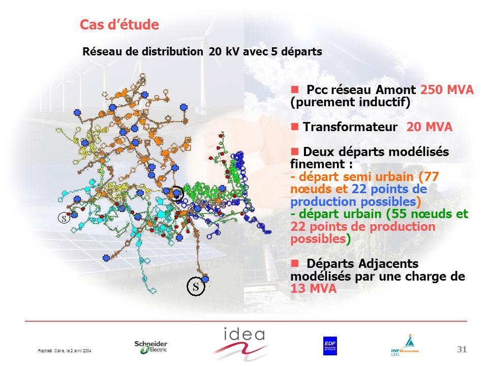 Raphaël Caire, le 2 avril 2004 31 Cas détude Réseau de distribution 20 kV avec 5 départs Pcc réseau Amont 250 MVA (purement inductif) Transformateur 2