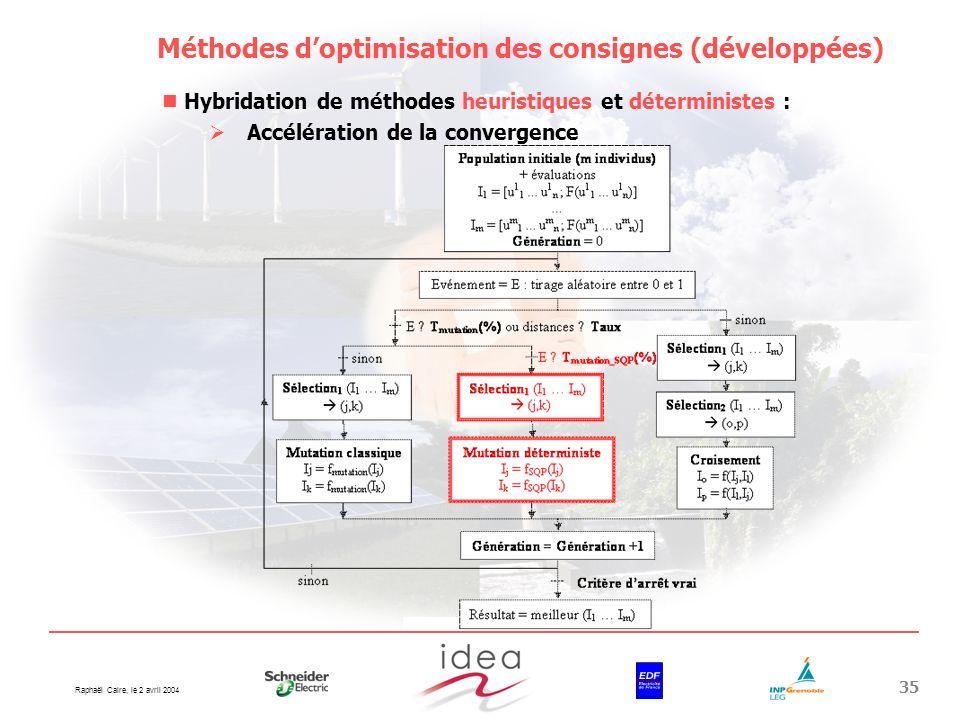 Raphaël Caire, le 2 avril 2004 35 Méthodes doptimisation des consignes (développées) Hybridation de méthodes heuristiques et déterministes : Accélérat