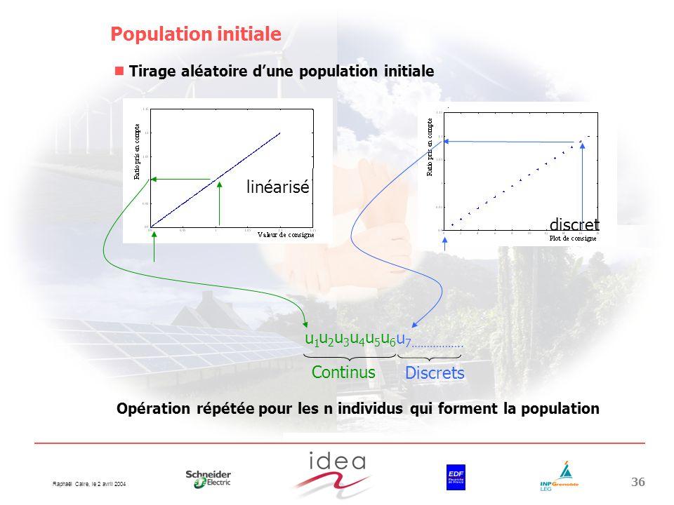 Raphaël Caire, le 2 avril 2004 36 Population initiale Tirage aléatoire dune population initiale discret linéarisé u1u1 u2u3u4u5u6u2u3u4u5u6 u 7……………..