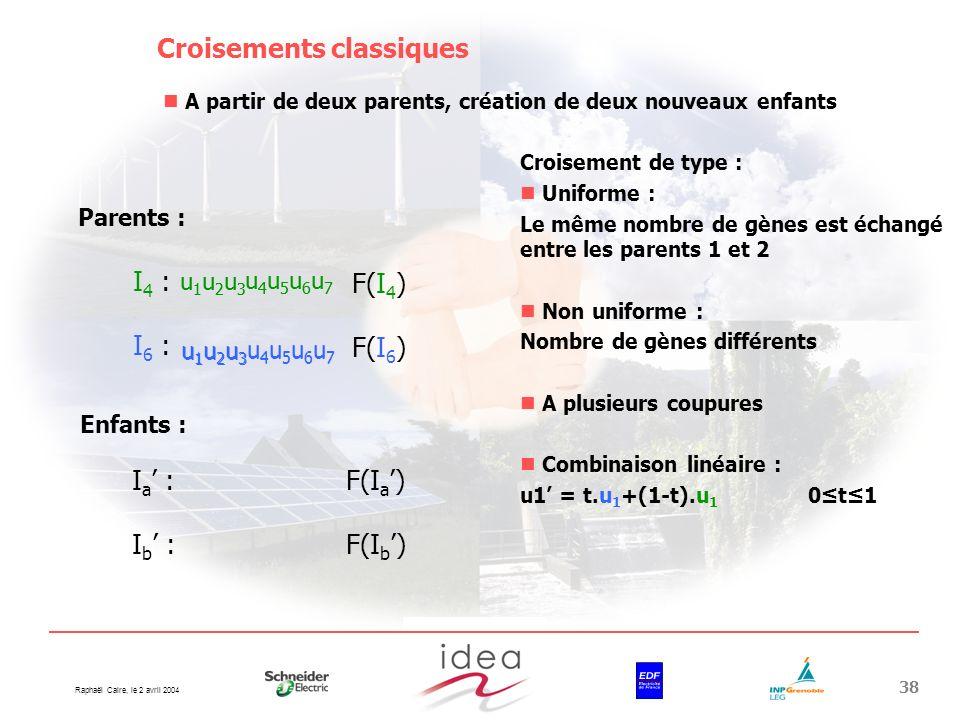 Raphaël Caire, le 2 avril 2004 38 Croisements classiques A partir de deux parents, création de deux nouveaux enfants u1u2u3u1u2u3 I 4 : I 6 : F(I 4 )