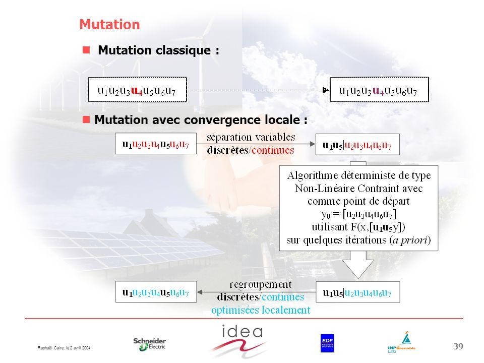 Raphaël Caire, le 2 avril 2004 39 Mutation Mutation classique : Mutation avec convergence locale :