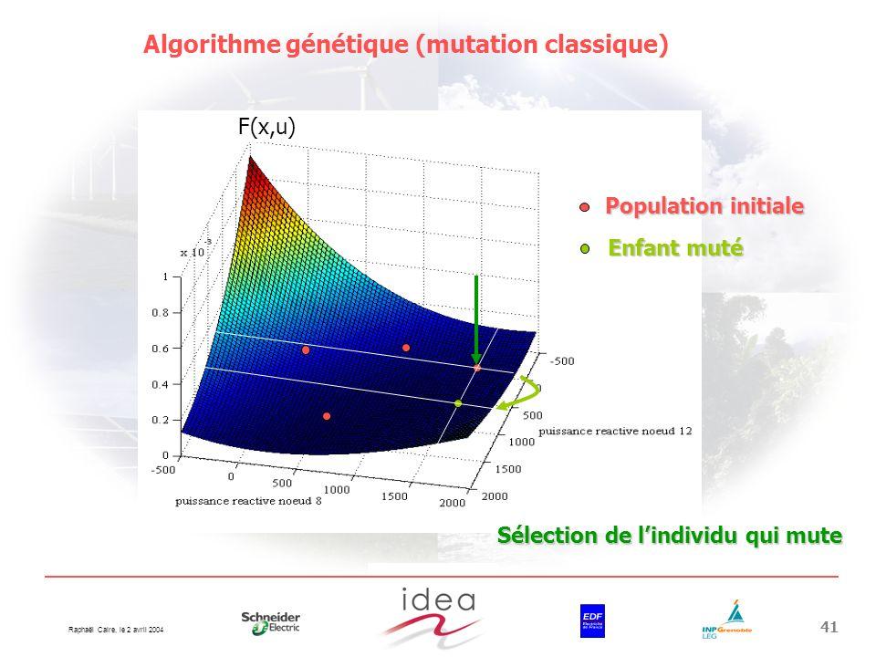 Raphaël Caire, le 2 avril 2004 41 Algorithme génétique (mutation classique) Population initiale Enfant muté F(x,u) Sélection de lindividu qui mute