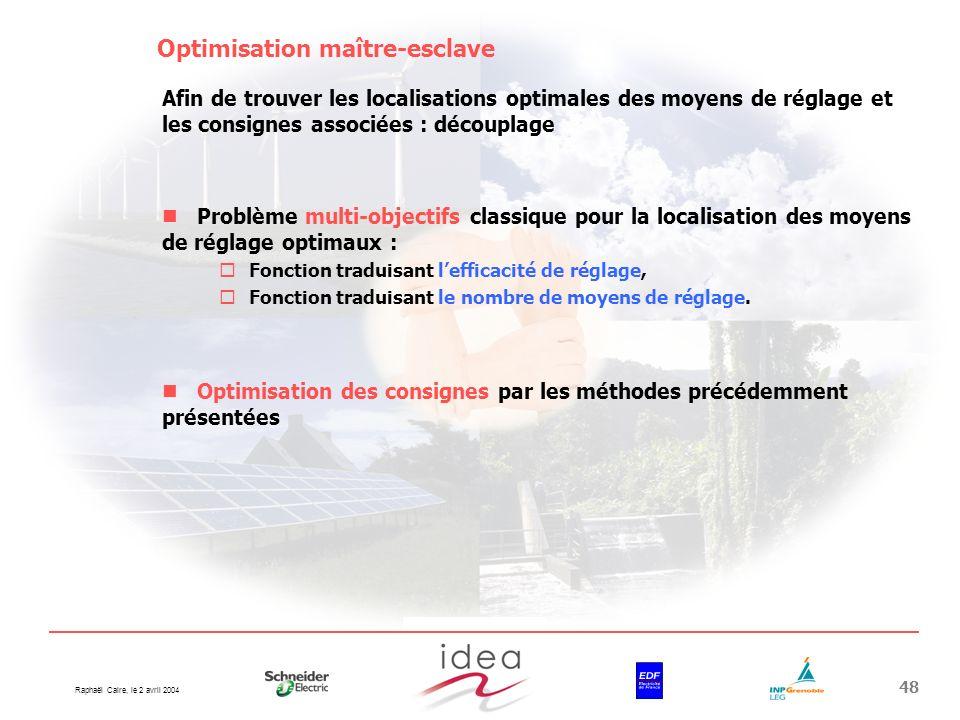 Raphaël Caire, le 2 avril 2004 48 Optimisation maître-esclave Afin de trouver les localisations optimales des moyens de réglage et les consignes assoc