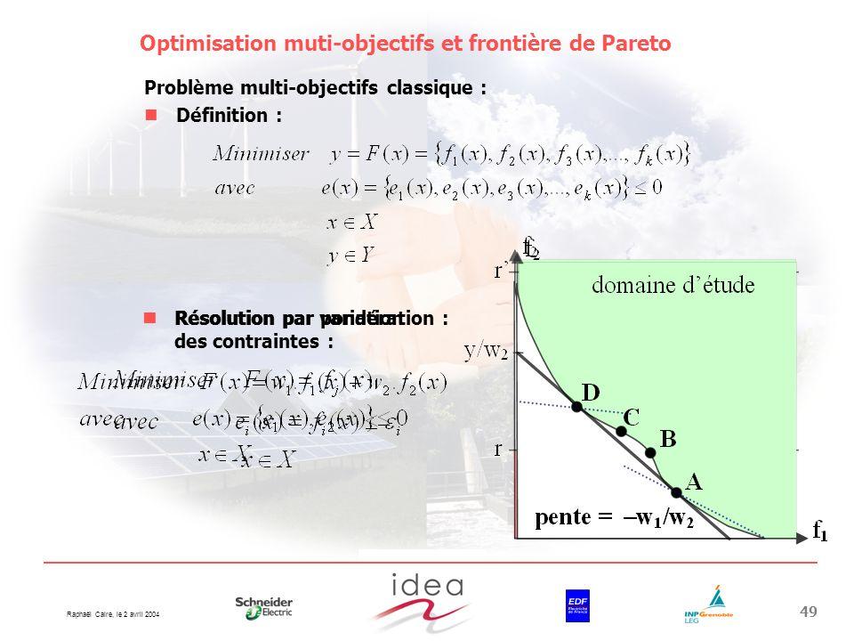 Raphaël Caire, le 2 avril 2004 49 Optimisation muti-objectifs et frontière de Pareto Problème multi-objectifs classique : Définition : Résolution par