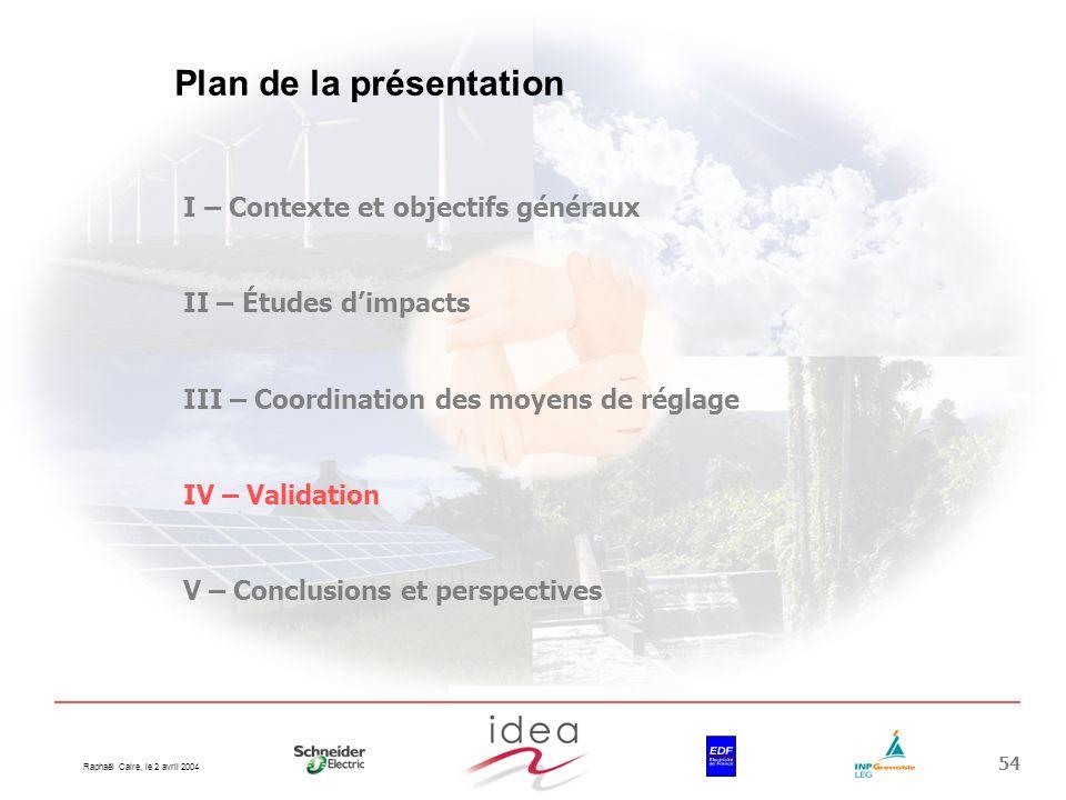 Raphaël Caire, le 2 avril 2004 54 Plan de la présentation I – Contexte et objectifs généraux II – Études dimpacts III – Coordination des moyens de rég