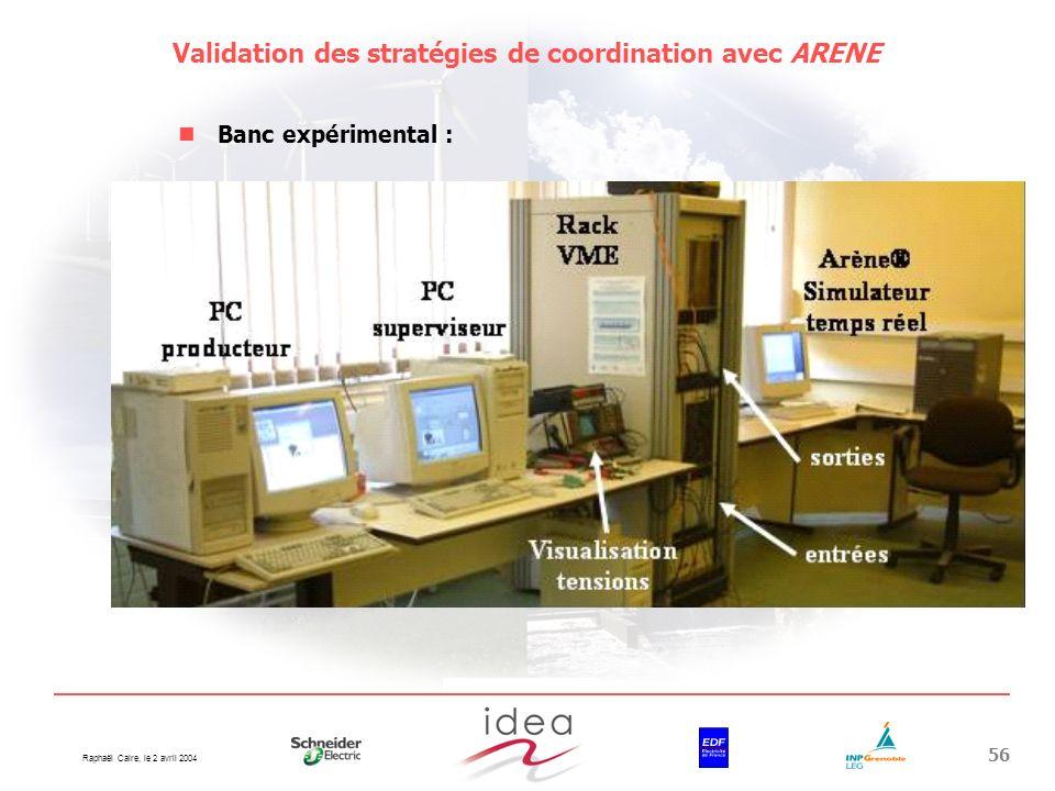 Raphaël Caire, le 2 avril 2004 56 Validation des stratégies de coordination avec ARENE Banc expérimental :