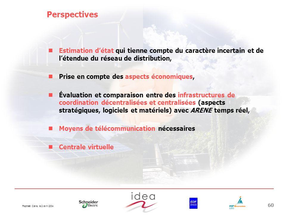 Raphaël Caire, le 2 avril 2004 60 Perspectives Estimation détat qui tienne compte du caractère incertain et de létendue du réseau de distribution, Pri