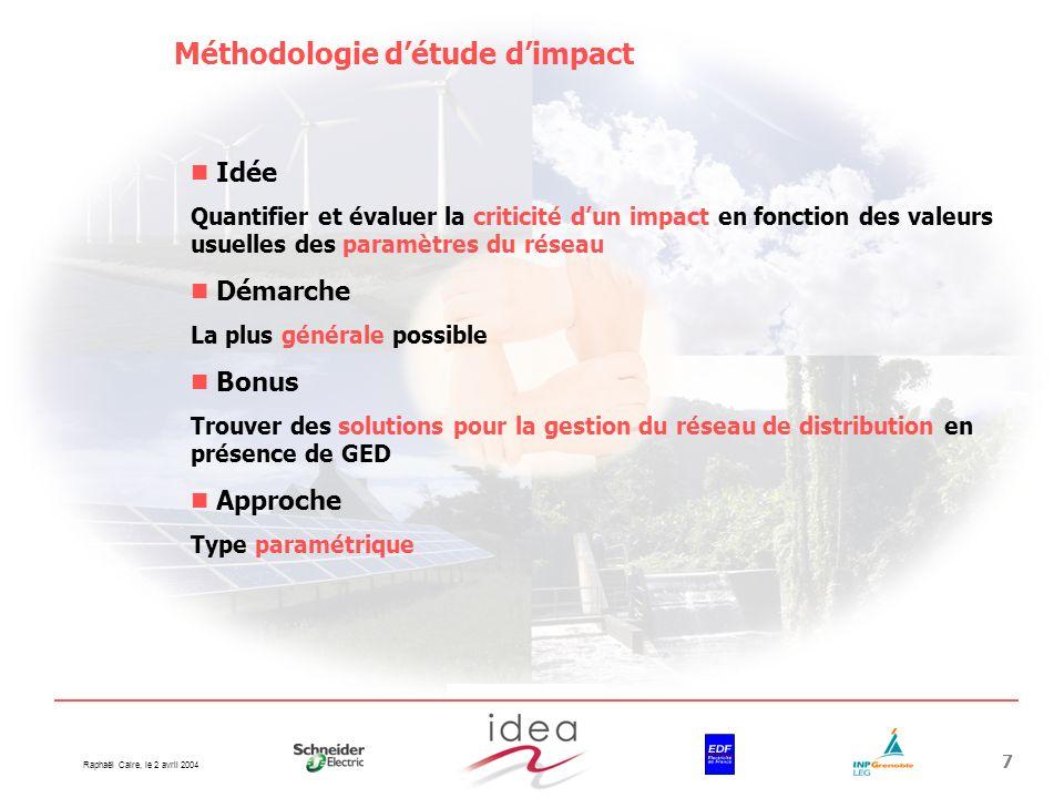 Raphaël Caire, le 2 avril 2004 7 Méthodologie détude dimpact Idée Quantifier et évaluer la criticité dun impact en fonction des valeurs usuelles des p