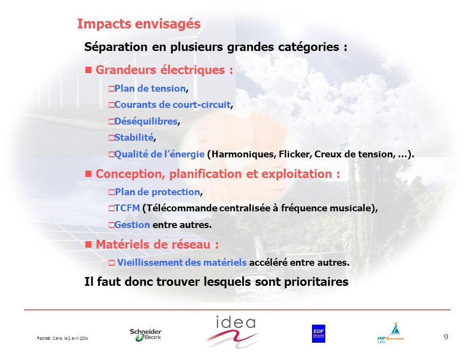 Raphaël Caire, le 2 avril 2004 9 Impacts envisagés Séparation en plusieurs grandes catégories : Grandeurs électriques : Plan de tension, Courants de c