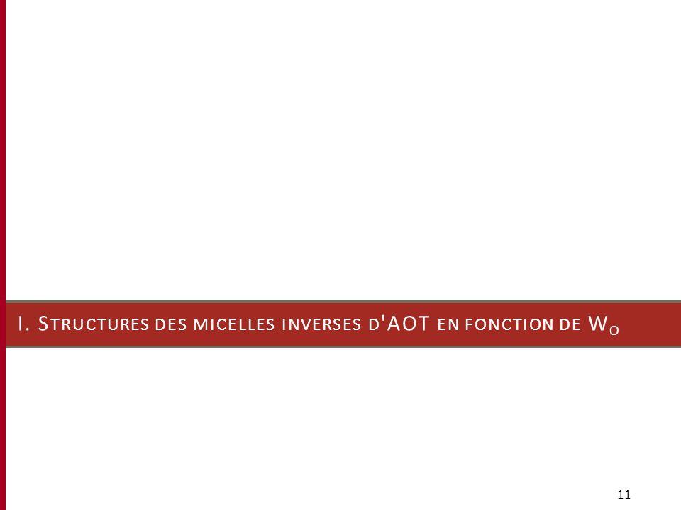 I. S TRUCTURES DES MICELLES INVERSES D 'AOT EN FONCTION DE W O 11