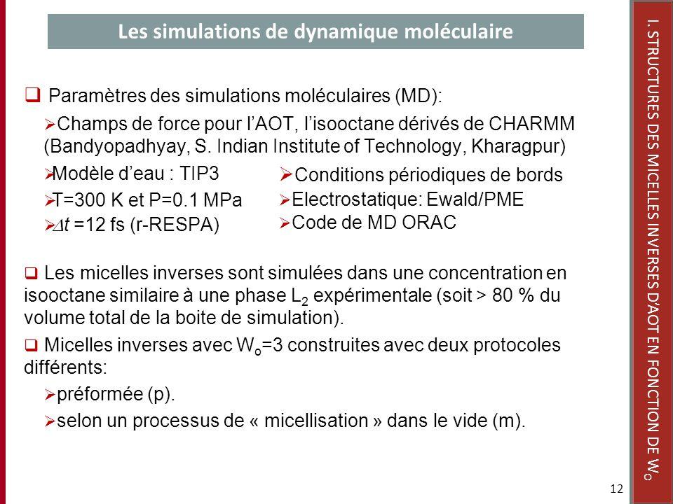 Les simulations de dynamique moléculaire Paramètres des simulations moléculaires (MD): Champs de force pour lAOT, lisooctane dérivés de CHARMM (Bandyo