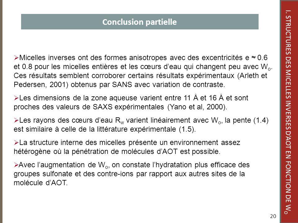 20 Conclusion partielle I. STRUCTURES DES MICELLES INVERSES DAOT EN FONCTION DE W O Micelles inverses ont des formes anisotropes avec des excentricité