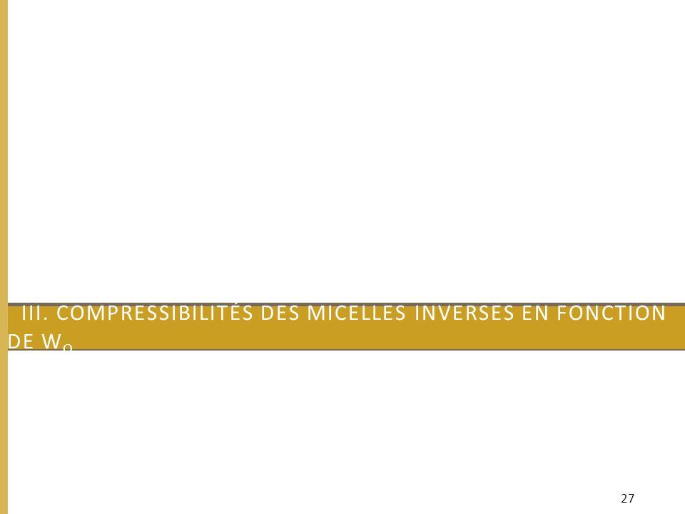 27 III. COMPRESSIBILITÉS DES MICELLES INVERSES EN FONCTION DE W O