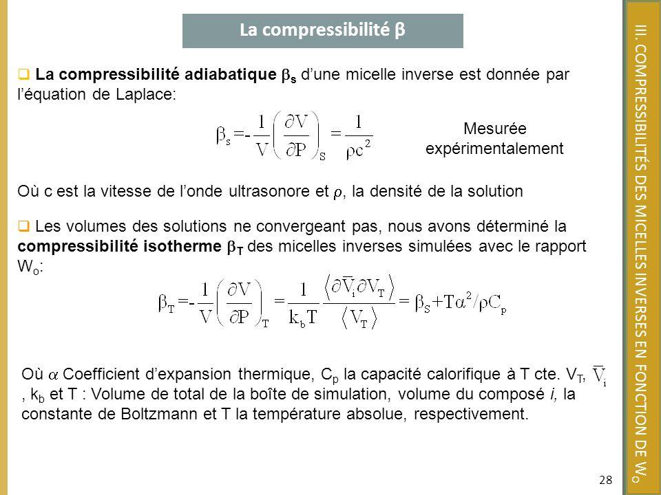 28 III. COMPRESSIBILITÉS DES MICELLES INVERSES EN FONCTION DE W O La compressibilité β La compressibilité adiabatique s dune micelle inverse est donné
