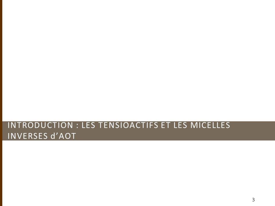 INTRODUCTION : LES TENSIOACTIFS ET LES MICELLES INVERSES dAOT 3