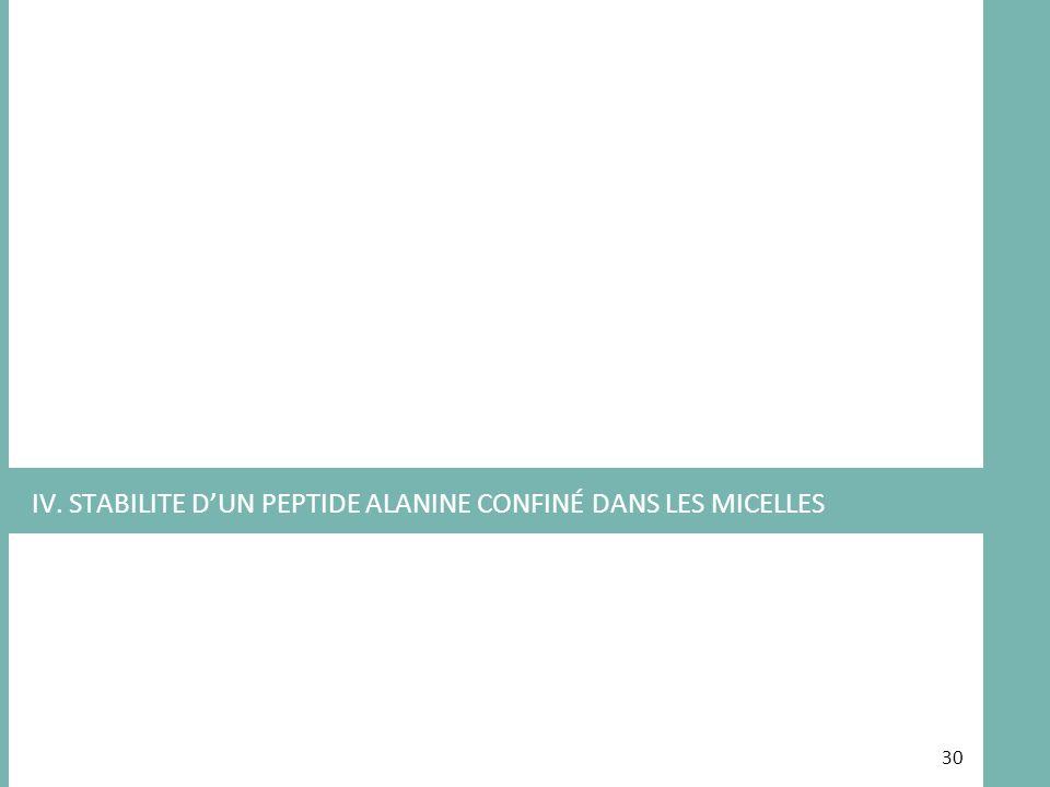 IV. STABILITE DUN PEPTIDE ALANINE CONFINÉ DANS LES MICELLES 30