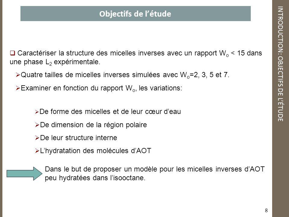 8 Objectifs de létude INTRODUCTION: OBJECTIFS DE LÉTUDE Caractériser la structure des micelles inverses avec un rapport W o < 15 dans une phase L 2 ex