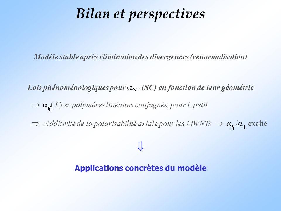 Bilan et perspectives Modèle stable après élimination des divergences (renormalisation) Lois phénoménologiques pour NT (SC) en fonction de leur géomét