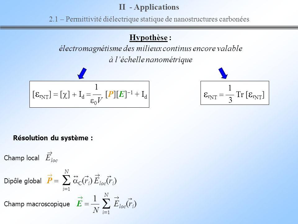Résolution du système : Champ local E loc Dipôle global P C (r i ) E loc (r i ) N i 1 1 Champ macroscopique E E loc (r i ) N i 1 Hypothèse : électroma