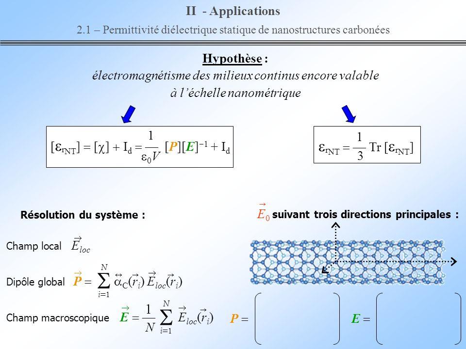 E 0 suivant trois directions principales : P E Résolution du système : Champ local E loc Dipôle global P C (r i ) E loc (r i ) N i 1 Hypothèse : élect