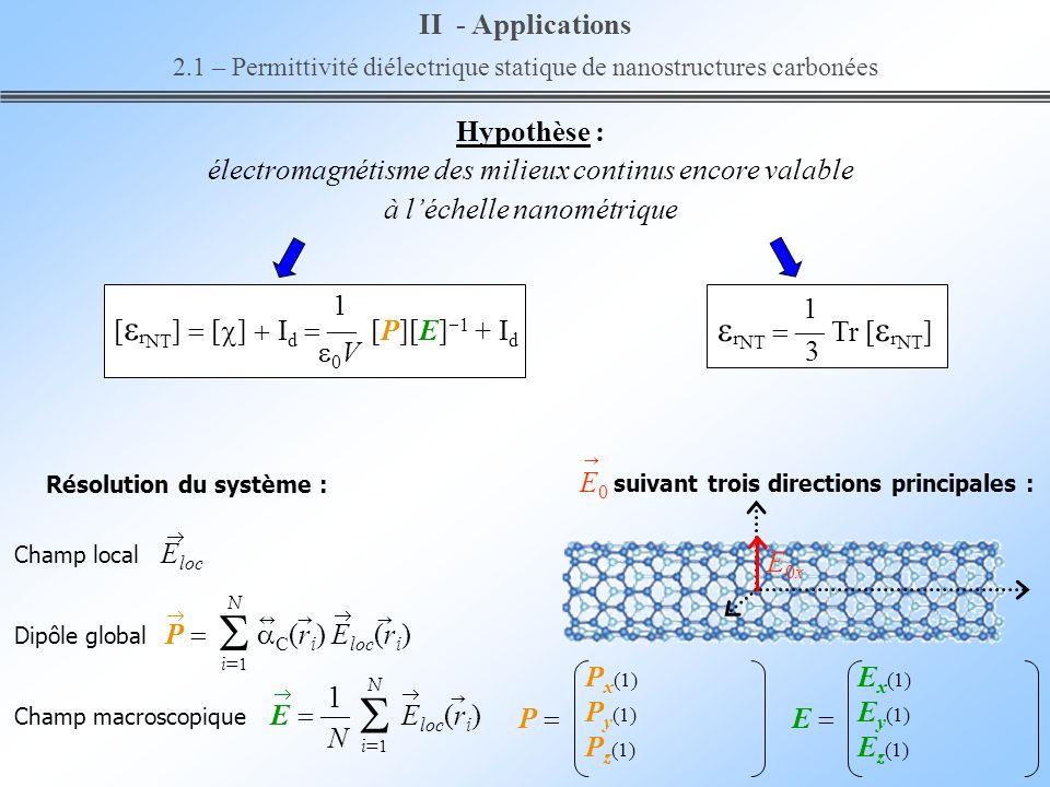 E 0 suivant trois directions principales : E0xE0x P x (1) P y (1) P z (1) P E x (1) E y (1) E z (1) E Résolution du système : Champ local E loc Dipôle