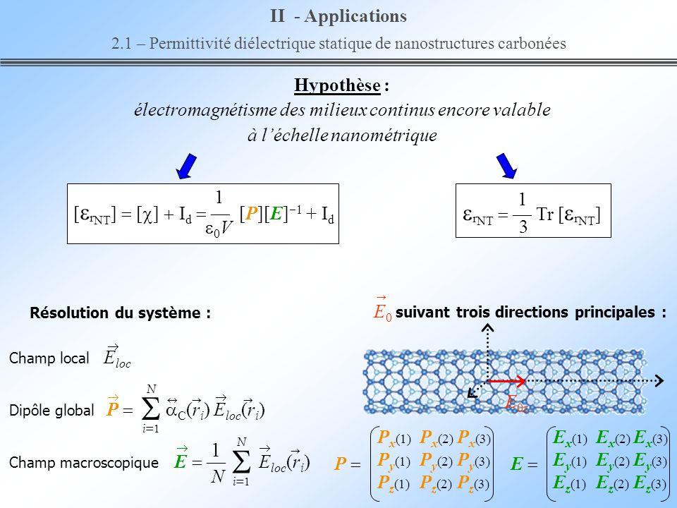 E 0 suivant trois directions principales : Résolution du système : Champ local E loc Dipôle global P C (r i ) E loc (r i ) N i 1 P x (1) P y (1) P z (