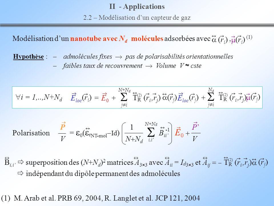 Modélisation dun nanotube avec N d molécules adsorbées avec, (1) Hypothèse :– admolécules fixes pas de polarisabilités orientationnelles – faibles tau