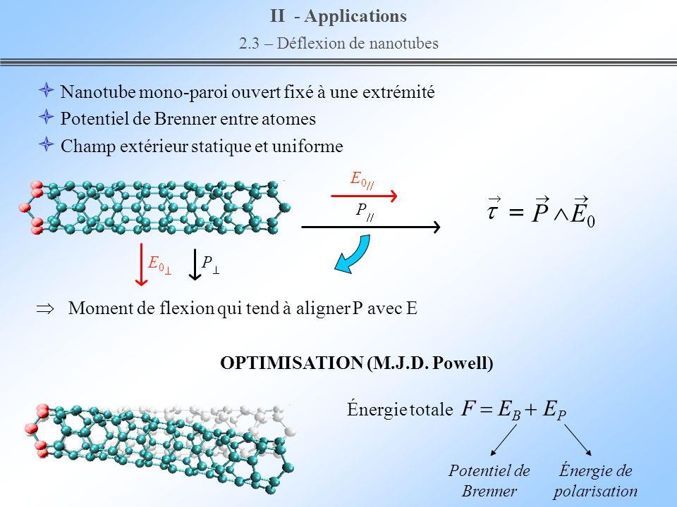 Nanotube mono-paroi ouvert fixé à une extrémité Potentiel de Brenner entre atomes Champ extérieur statique et uniforme OPTIMISATION (M.J.D. Powell) E