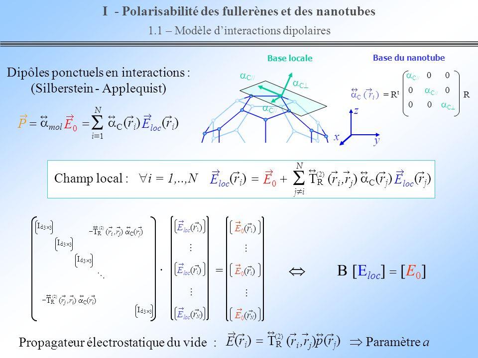 (2) T R (r i,r j ) C (r j ) (2) T R (r j,r i ) C (r i ) I d 3 3 E loc (r 1 ) E loc (r i ) E loc (r N ) E 0 (r 1 ) E 0 (r i ) E 0 (r N ) = Dipôles ponc