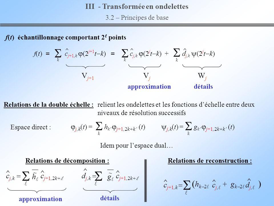 III - Transformée en ondelettes 3.2 – Principes de base ^ ^ ^ f (t) c j+1,k (2 j+1 t k) c j,k (2 j t k) + d j,k (2 j t k) k VjVj V j+1 WjWj f(t) échan