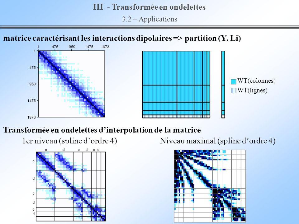 III - Transformée en ondelettes 3.2 – Applications matrice caractérisant les interactions dipolaires => partition (Y. Li) Transformée en ondelettes di