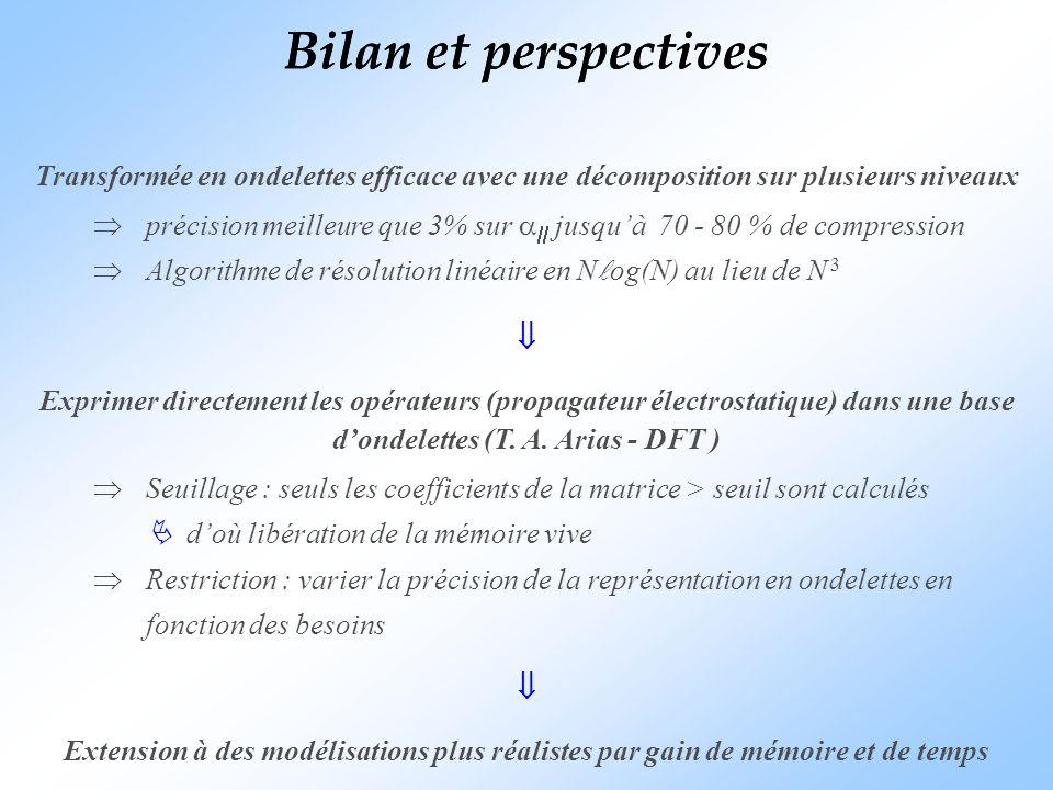 Bilan et perspectives Transformée en ondelettes efficace avec une décomposition sur plusieurs niveaux précision meilleure que 3% sur jusquà 70 - 80 %