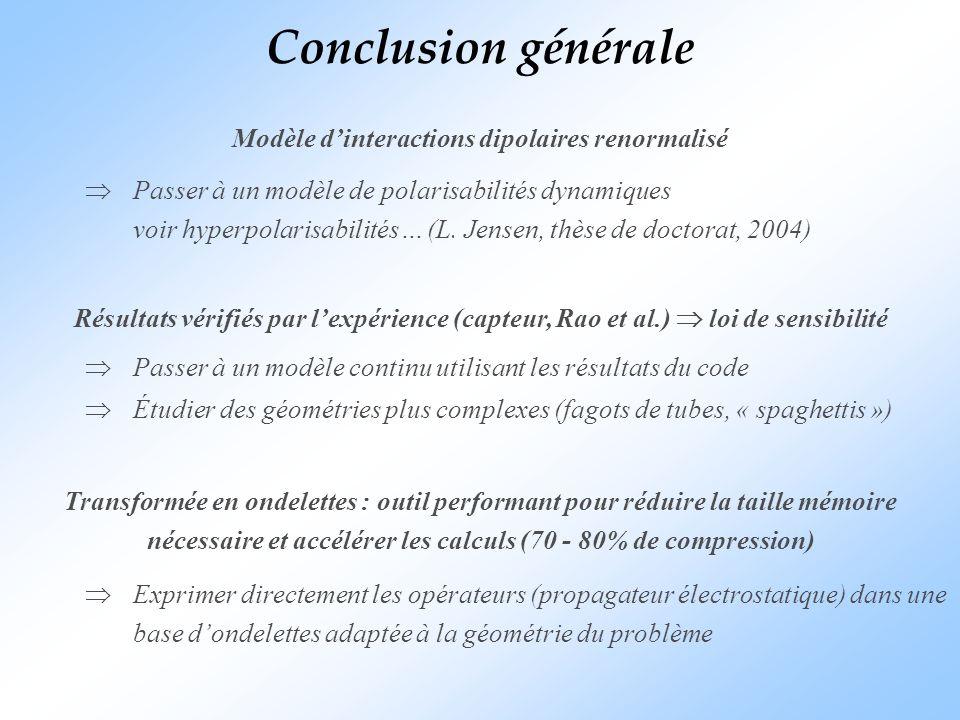 Conclusion générale Modèle dinteractions dipolaires renormalisé Passer à un modèle de polarisabilités dynamiques voir hyperpolarisabilités… (L. Jensen