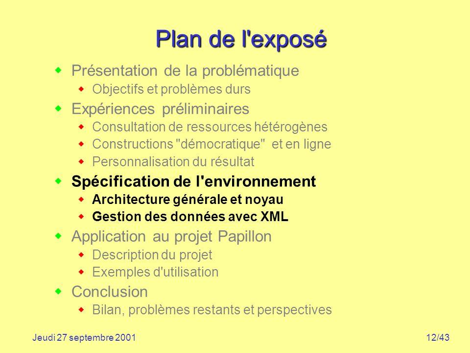 12/43Jeudi 27 septembre 2001 Plan de l'exposé Présentation de la problématique Objectifs et problèmes durs Expériences préliminaires Consultation de r