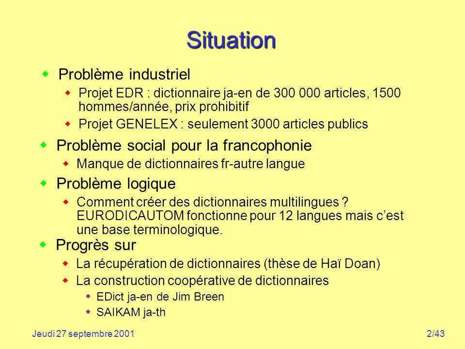 2/43Jeudi 27 septembre 2001 Situation Problème industriel Projet EDR : dictionnaire ja-en de 300 000 articles, 1500 hommes/année, prix prohibitif Proj