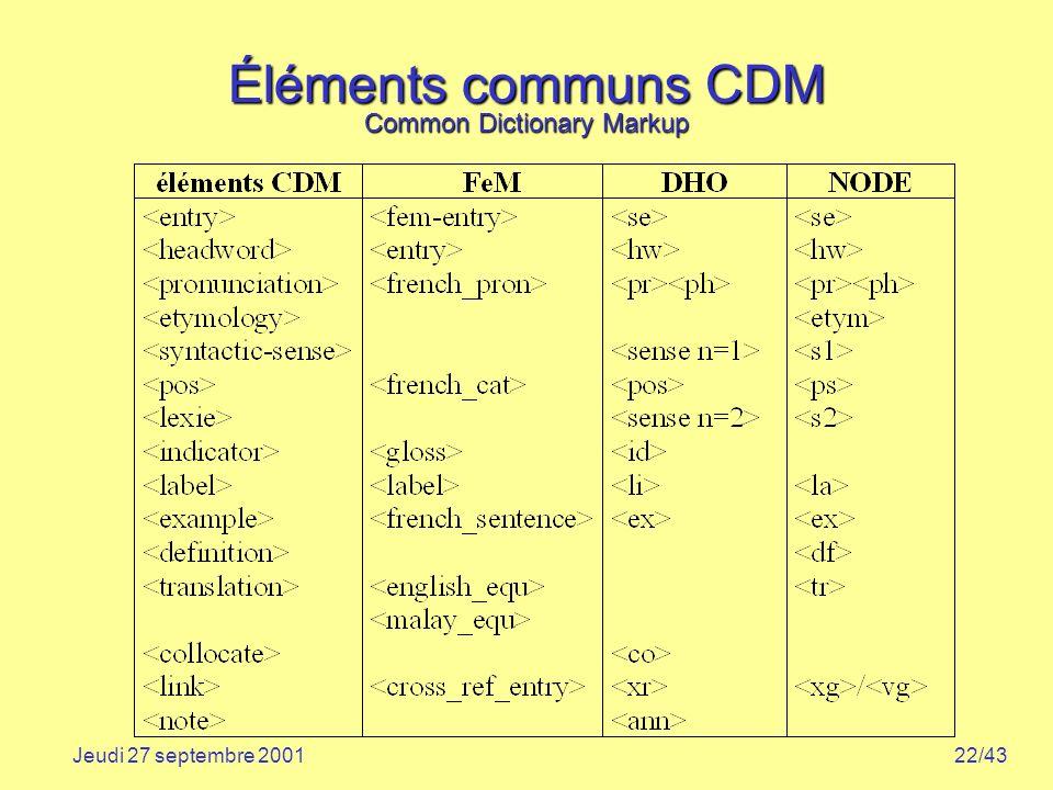 22/43Jeudi 27 septembre 2001 Éléments communs CDM Common Dictionary Markup