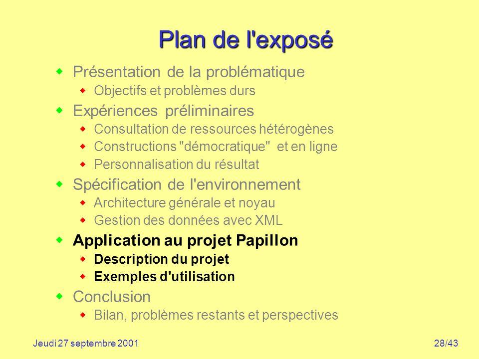 28/43Jeudi 27 septembre 2001 Plan de l'exposé Présentation de la problématique Objectifs et problèmes durs Expériences préliminaires Consultation de r