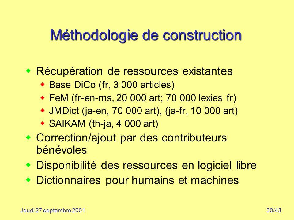 30/43Jeudi 27 septembre 2001 Méthodologie de construction Récupération de ressources existantes Base DiCo (fr, 3 000 articles) FeM (fr-en-ms, 20 000 a