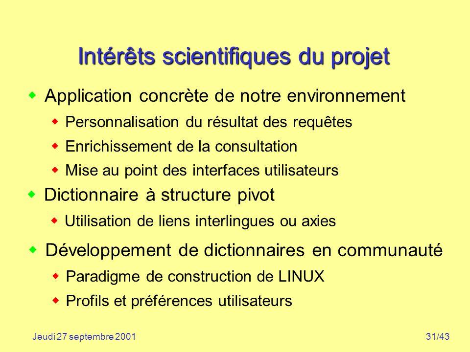 31/43Jeudi 27 septembre 2001 Intérêts scientifiques du projet Application concrète de notre environnement Personnalisation du résultat des requêtes En