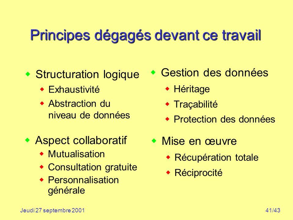 41/43Jeudi 27 septembre 2001 Principes dégagés devant ce travail Aspect collaboratif Mutualisation Consultation gratuite Personnalisation générale Ges