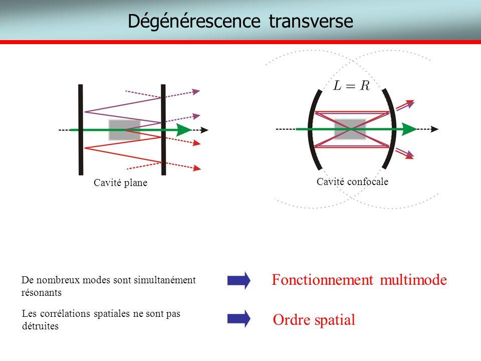 Dégénérescence transverse De nombreux modes sont simultanément résonants Les corrélations spatiales ne sont pas détruites Fonctionnement multimode Ord